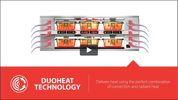 Duoheat Technology